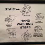 Hand washing for dummies