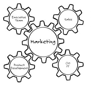 marketers in today's organization