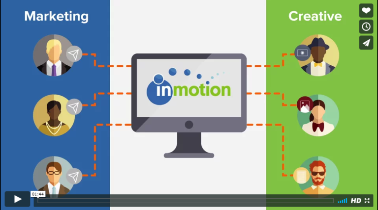 inMotion Now - creative workflow strategy